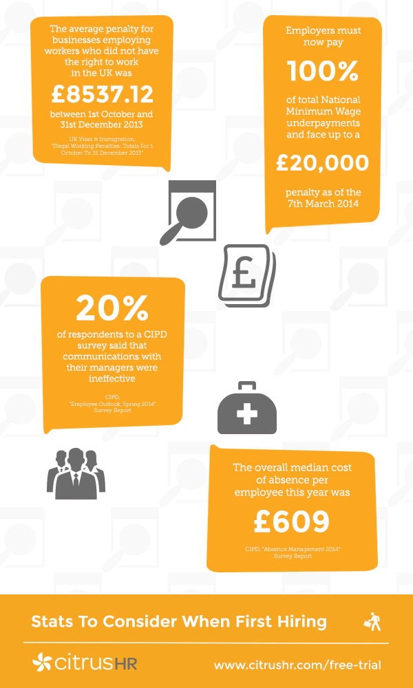 Important Stats For New Employers To Consider