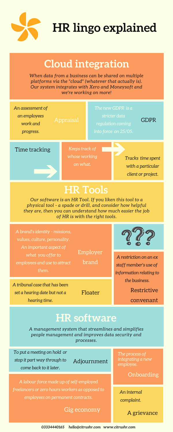 Hr terms explained