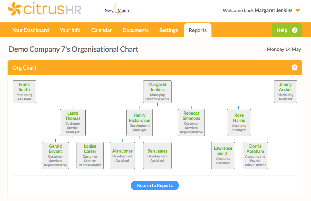 HR software report