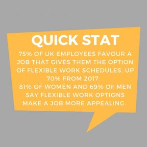 flexible working statistics